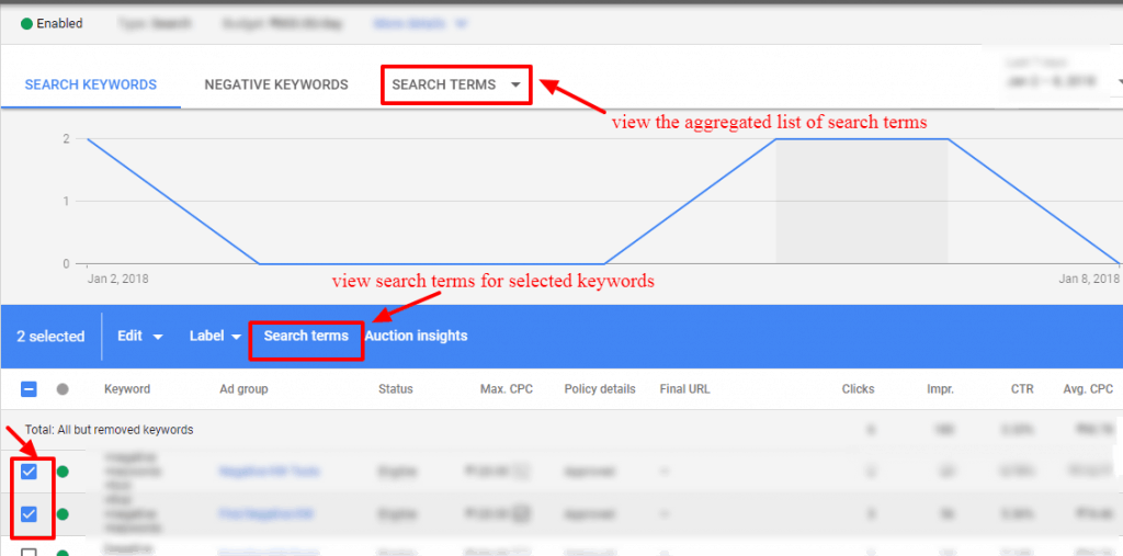 View Search Terms Adwords 1024x507