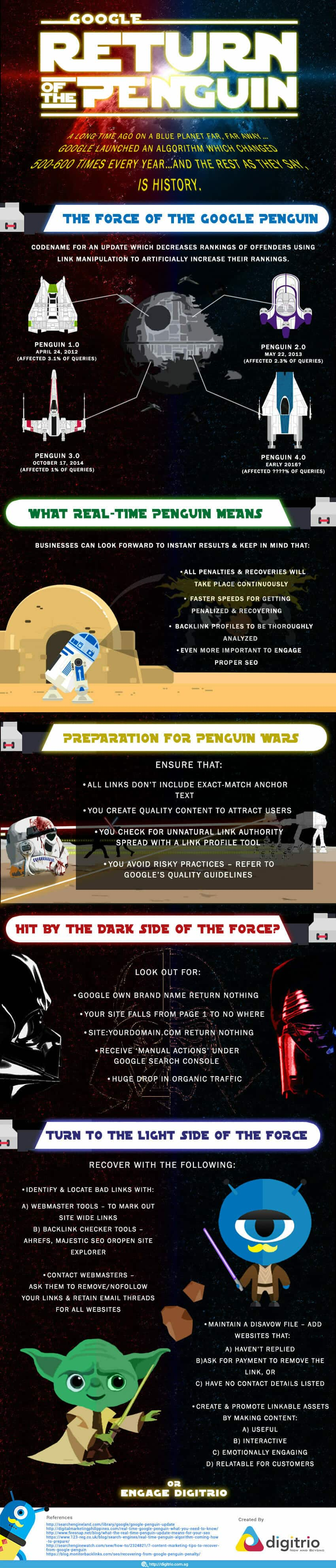Starwars- Google Penguin 4.0 Infographic