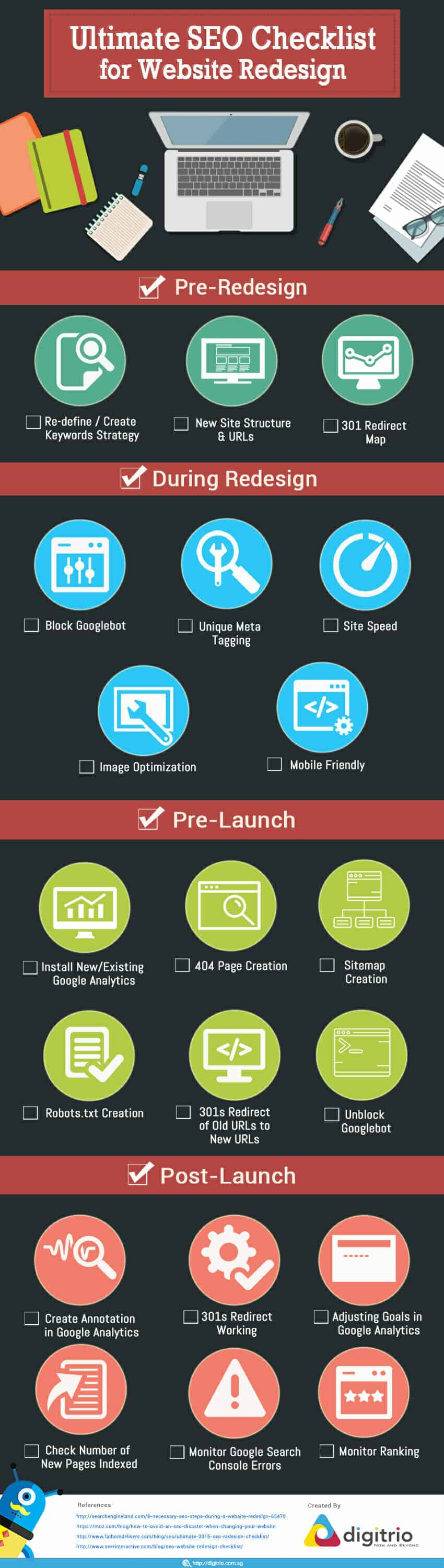 Ultimate Seo Checklist Website Redesign Infographic