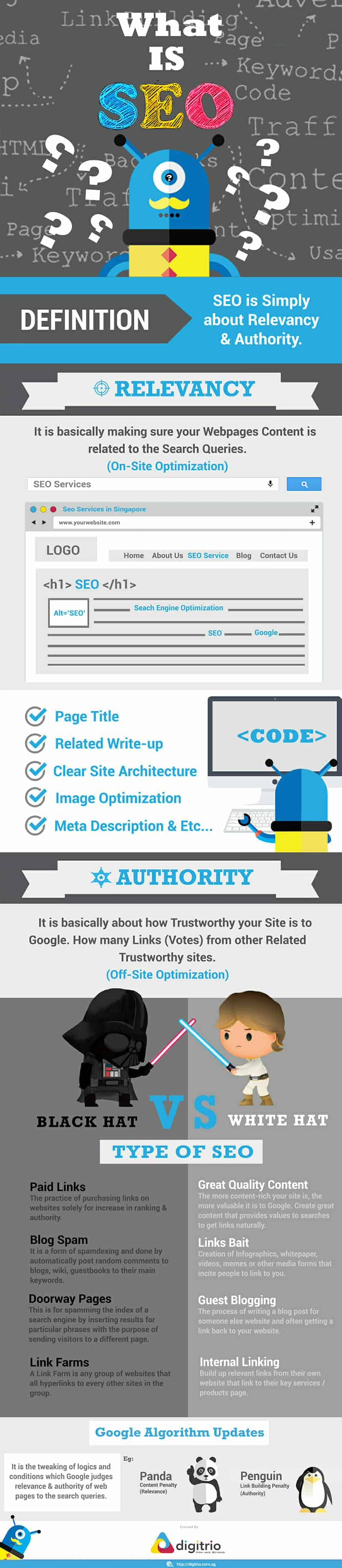What is SEO - Infographics